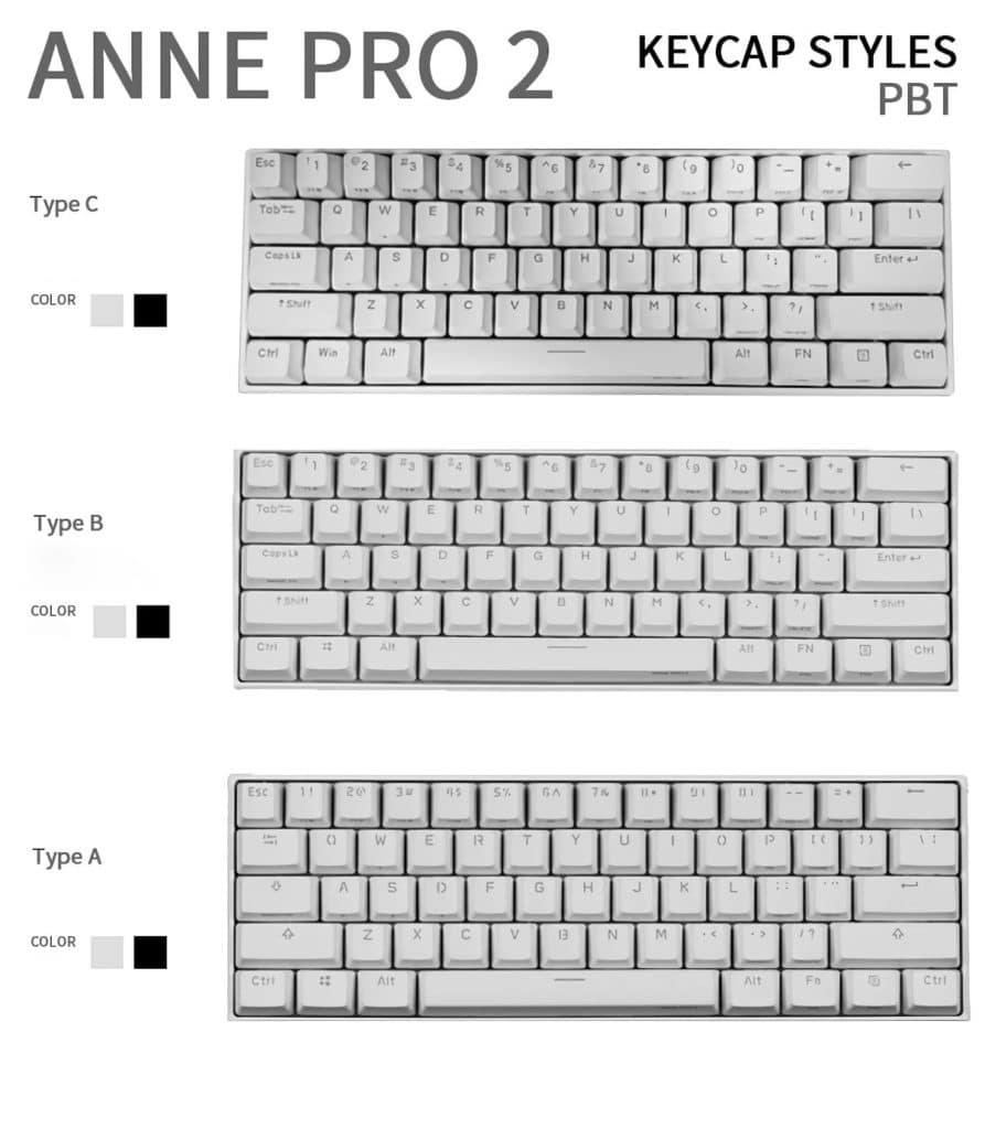Anne Pro 2 Performance